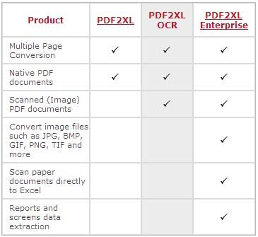 pdf to excel online ocr